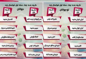گروهبندی لیگ دسته اول فوتسال استان در رده نوجوان و جوانان و حضور تیم محمدآباد آستانه رشتخوار